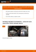 Automechanikų rekomendacijos LEXUS Lexus RX XU30 3.0 Vikšro Valdymo Svirtis keitimui