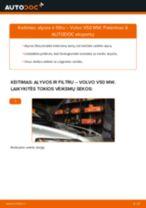Kaip pakeisti Volvo V50 MW variklio alyvos ir alyvos filtra - keitimo instrukcija