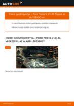 Gyújtógyertya-csere Ford Fiesta V JH JD gépkocsin – Útmutató
