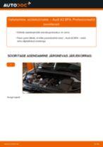 DIY käsiraamat Süüteküünal asendamiseks AUDI A3