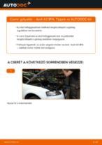 Tanulja meg hogyan oldja meg az AUDI első Lengéscsillapító problémáját