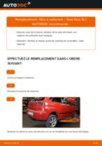 SEAT manuels d'atelier en PDF