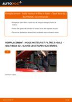 Tutoriel PDF étape par étape sur le changement de Tambours De Frein sur Renault Clio 2