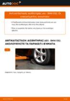 Πώς αλλαγη και ρυθμιζω Σύστημα ελέγχου δυναμικής κίνησης : δωρεάν οδηγίες pdf