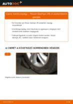 Útmutató PDF LEAF karbantartásáról