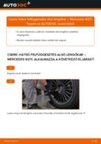 A Ködlámpa cseréjének barkácsolási útmutatója a MAZDA 6-on 2020