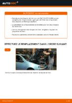 Apprenez à résoudre le problème avec Disques De Frein avant et arrière FIAT