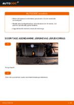 Kuidas vahetada esimesi suspensiooni vedrusid autol VOLKSWAGEN GOLF IV