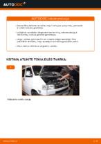 Automechanikų rekomendacijos VW VW TRANSPORTER IV Bus (70XB, 70XC, 7DB, 7DW) 2.4 D Rato guolis keitimui