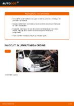 Aflați cum să remediați problemele mașinii