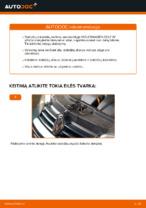 PDF keitimo instrukcija: Stabdžių diskas VW Golf IV Hatchback (1J1) gale ir priekyje