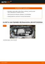 Kuinka vaihtaa ja säätää Kaukovalo polttimo : ilmainen pdf-opas