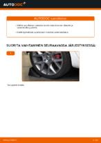 Opi korjaamaan VW Alatukivarsi ongelmat