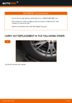 Online manual on changing Brake Drum yourself on AUDI A4 Avant (8E5, B6)