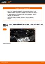 Μάθετε πώς να διορθώσετε το πρόβλημα του Τακάκια Φρένων AUDI