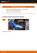 Išsamus pasidaryk pats automobilių remonto ir priežiūros vadovas