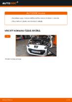 Visaptverošs DIY rokasgrāmata par automašīnu remontu un apkop