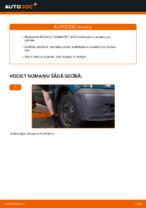 Rokasgrāmata PDF par KANGOO apkopi