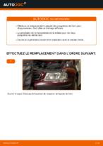 AUDI A3 8v tutoriel de réparation et de maintenance