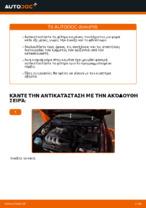 Εγχειρίδιο PDF στη συντήρηση A3