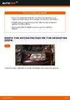 Αλλαγή Τακάκια Φρένων AUDI A3: δωρεάν pdf