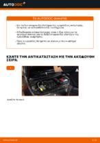 Οι συστάσεις του μηχανικού αυτοκινήτου για την αντικατάσταση RENAULT RENAULT MEGANE II Saloon (LM0/1_) 1.9 dCi Τακάκια Φρένων