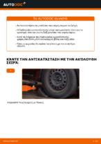 Εγχειριδιο κατοχου RENAULT CLIO