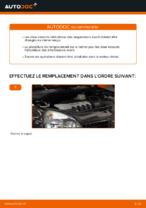 Comment remplacer les ressorts de suspension avant sur une RENAULT CLIO II (BB_, CB_)