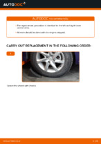 Auto mechanic's recommendations on replacing PEUGEOT Peugeot 208 1 1.2 Brake Pads