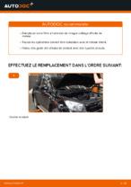 Apprenez à résoudre le problème de la voiture