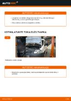 Automechanikų rekomendacijos VW VW Caddy 3 Universalas 1.6 TDI Stabdžių apkaba keitimui