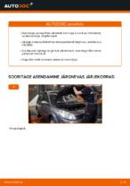 Tutvuge meie üksikasjaliku juhendiga auto probleemide tõrkeotsingu kohta