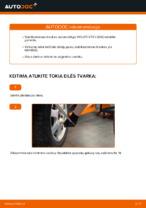 Kaip pakeisti galinę stabilizatoriaus traukę VOLVO V70 II (SW)
