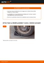 Comment remplacer les ressorts de suspension arrière sur une Citroen C3 1