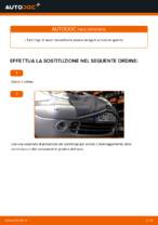 Libretto uso e manutenzione CITROËN pdf
