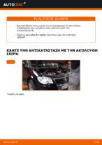 Πώς αντικαθιστούμε φίλτρο αέρα κινητήρα σε VW Touran 1T1 1T2