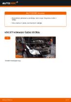 Automehāniķu ieteikumi VW Touran 1t1 1t2 2.0 TDI 16V Salona filtrs nomaiņai