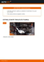 Automechanikų rekomendacijos VW Touran 1t1 1t2 2.0 TDI 16V V formos rumbuotas diržas keitimui