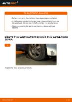 Αλλαγή Λάδι κινητήρα TOYOTA PRIUS: δωρεάν pdf