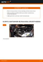 FIAT-korjausoppaat kuvilla