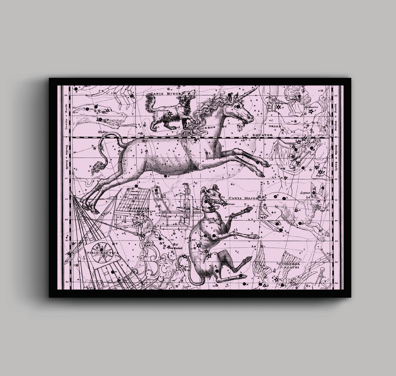 Quadro Astrology