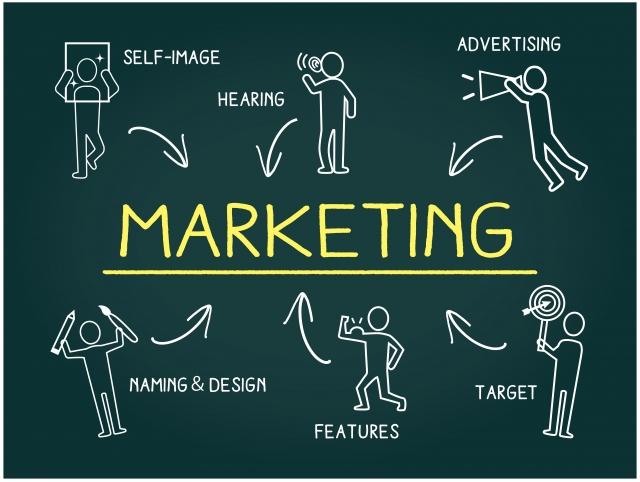 会社を経営する上でのマーケティング戦略の全体像