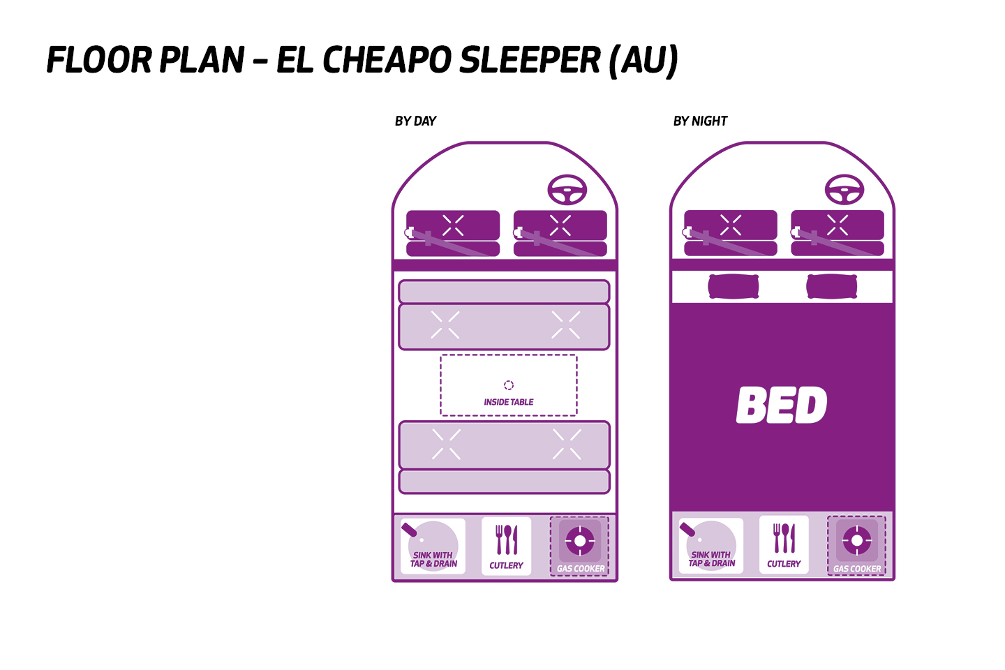 EL CHEAPO SLEEPER AU