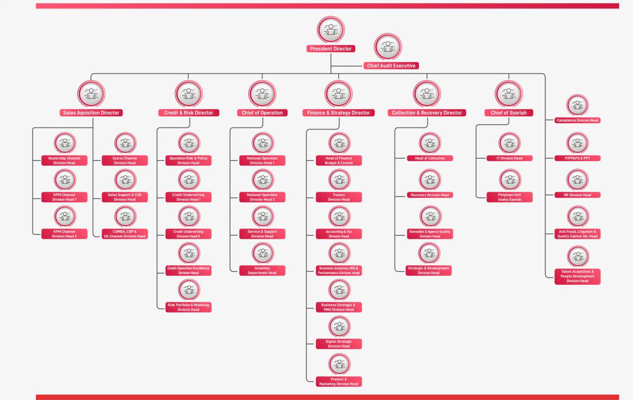 Struktur-Organisasi-baru-(1)-01-19112020144414.jpg