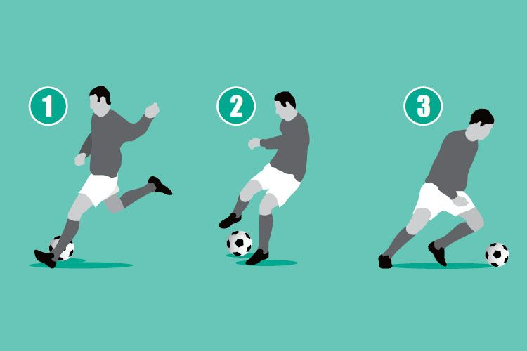 Football Skills to Learn | Coachability