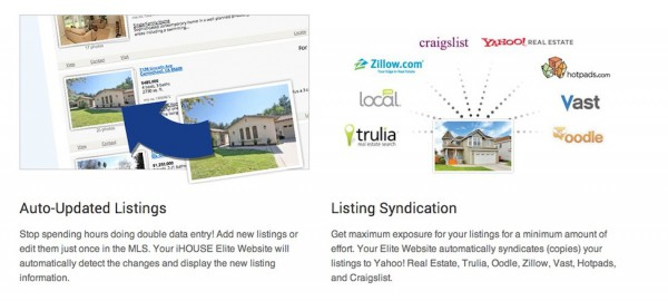 listing features_Listing syndication iHOUSE
