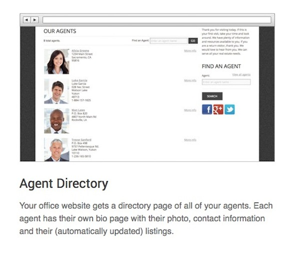 iHouse Office Products Agents Directory
