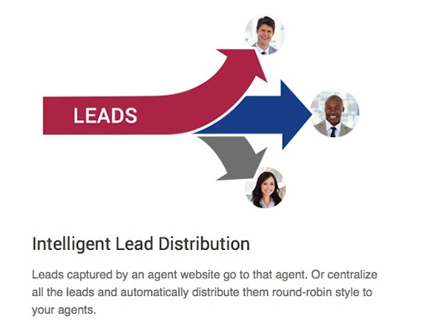 iHouse Office Products Agents Leads
