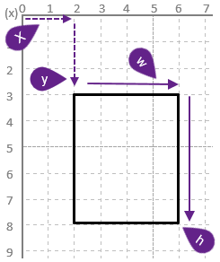 Drawing Shapes with Blockly Functions | Programming | Code Avengers