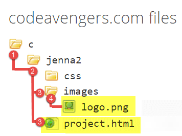 logo.png is stored inside image folder, inside jenna2 folder inside c folder. C is the root folder